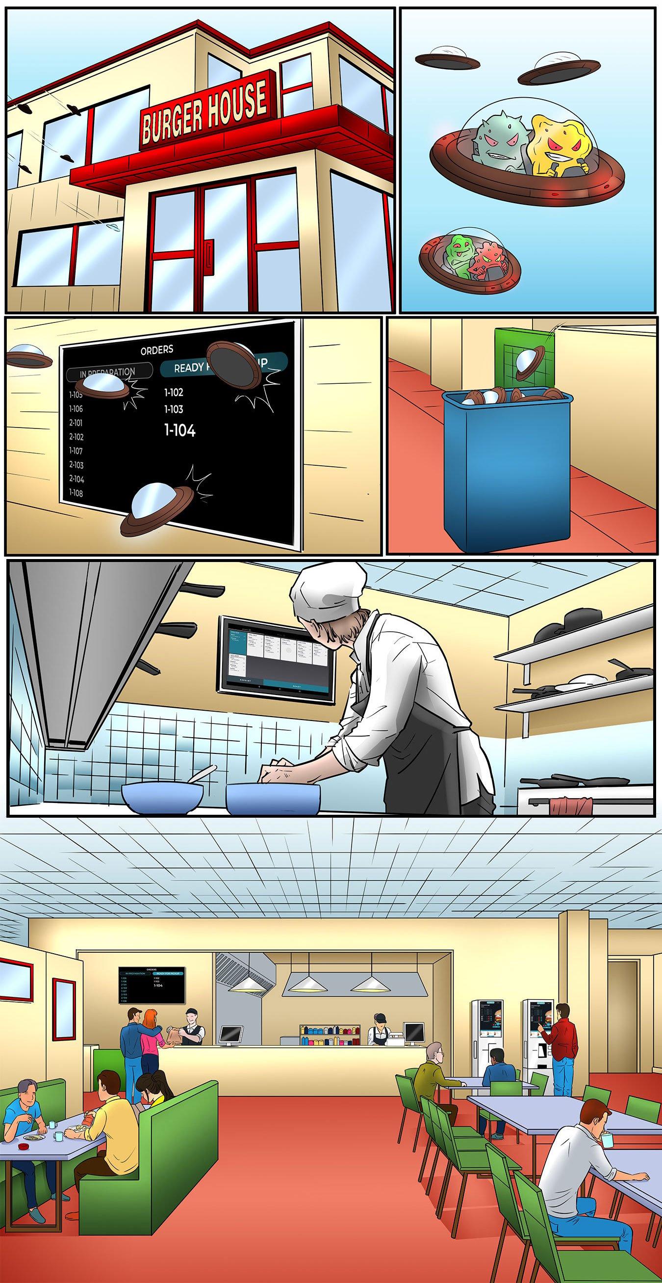 Burger House sarjakuva ravintolamaailman kassaratkaisuista