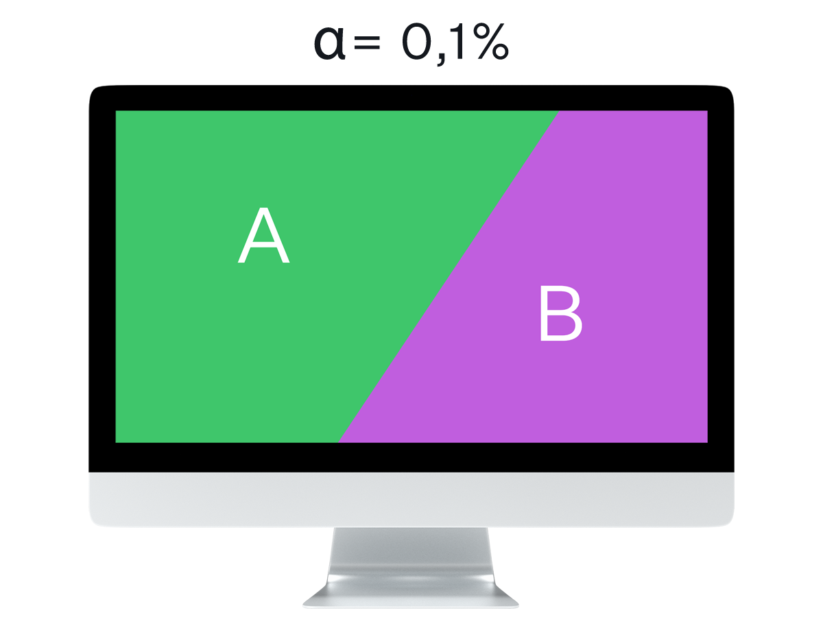 A/B-testing illustration on a desktop screen