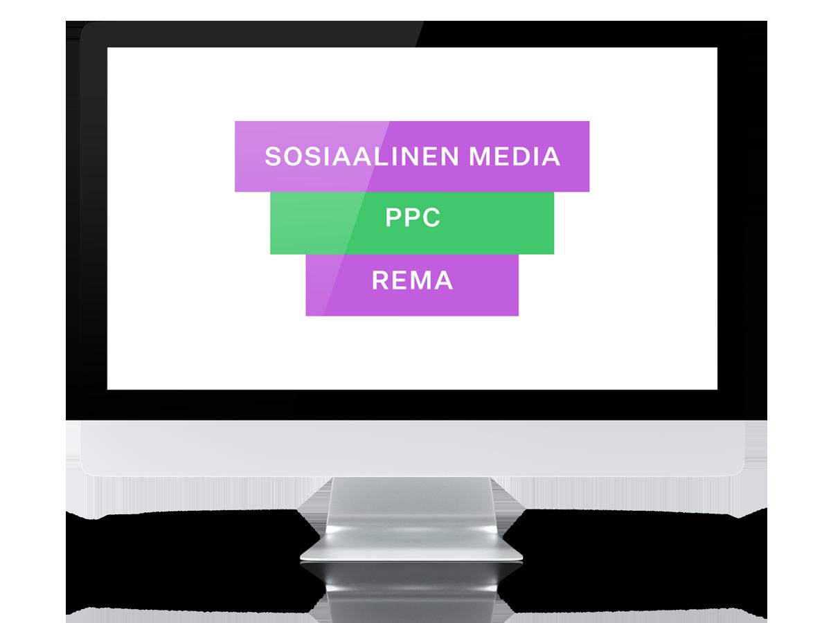 sosiaalisen median myyntifunnel kuva tietokoneen näytöllä
