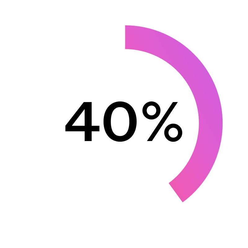 40% ikoni