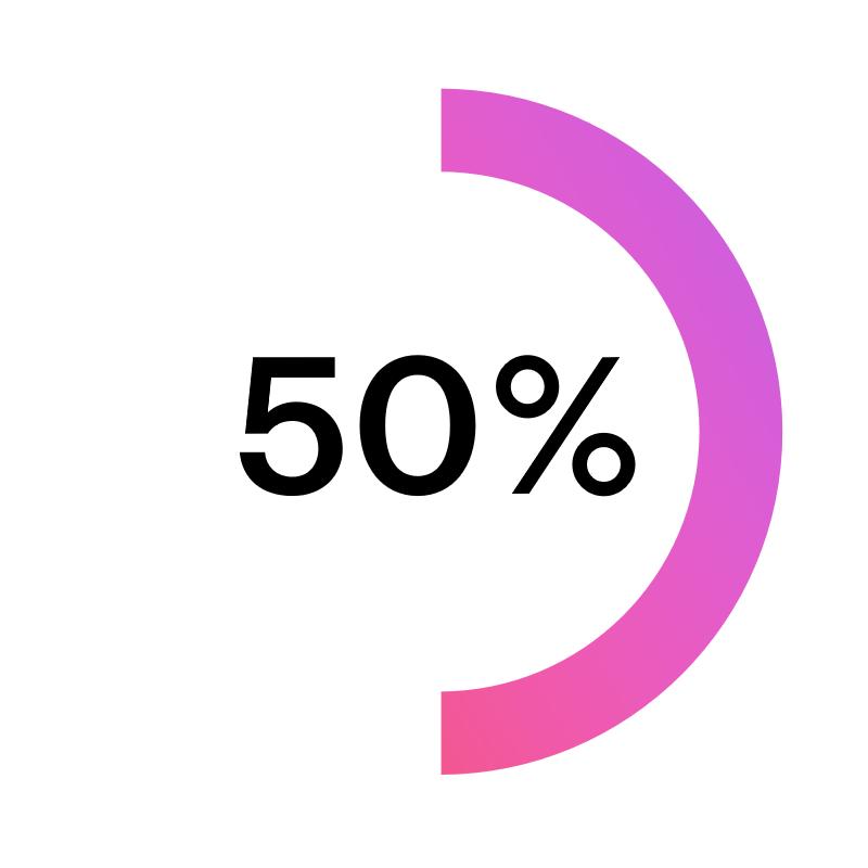 50% ikoni