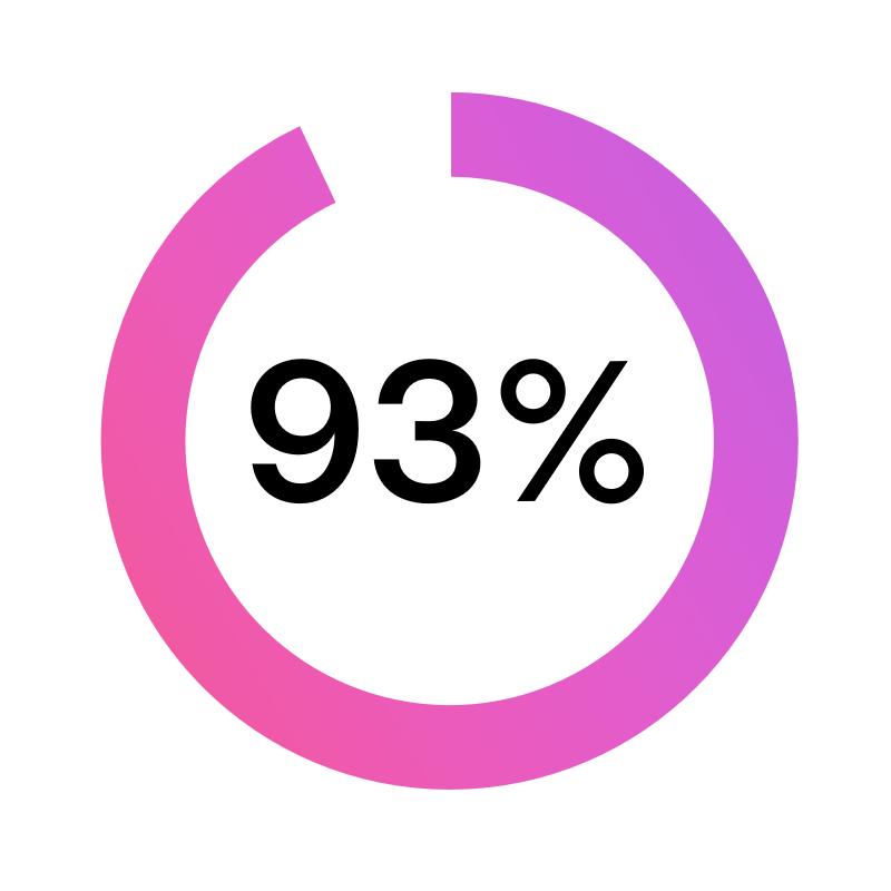 93% ikoni