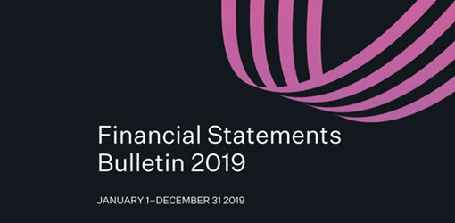 Solteq news - Financial Statements Bulletin cover sheet